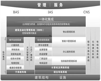 河南视频会议系统