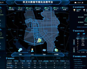 环卫大数据可视化治理平台